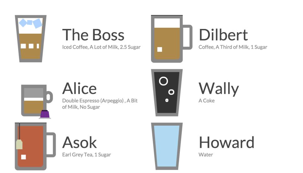 cafe infografia diseño coffeespec oficina