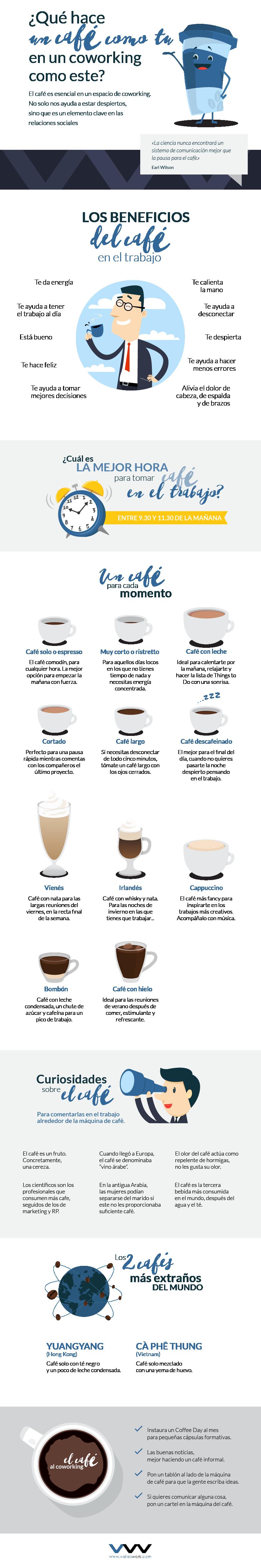 café en el trabajo, café en la oficina
