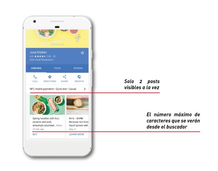 Google Post, optimizar Google My Business