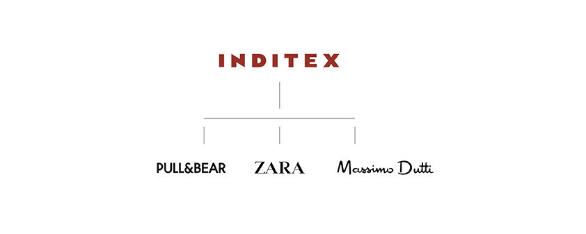 arquitectura, marca, marca independiente